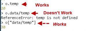 Access-data_Javascript-object