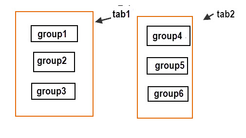 node-red-tabs-groups