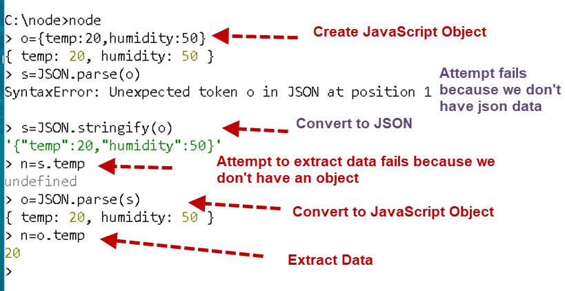 JSON-Javascript-example