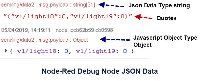 debug-node-display-JSON