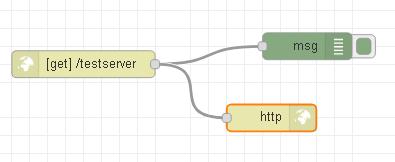 http-reponse-node