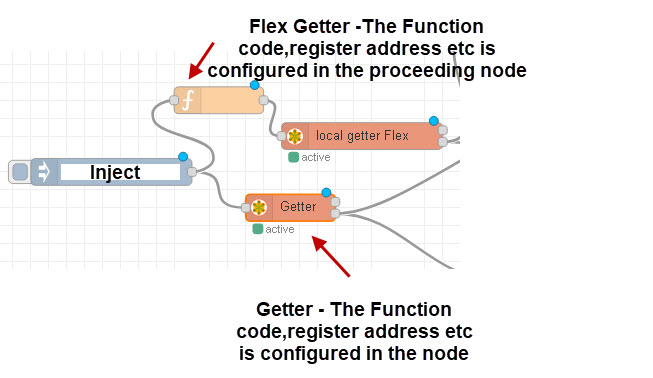 modbus-red-write-nodes