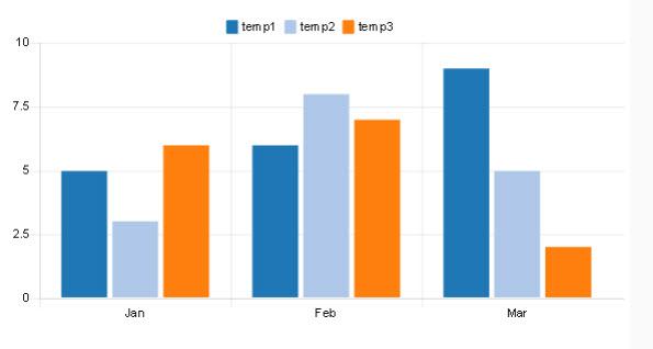 node-bar-charts