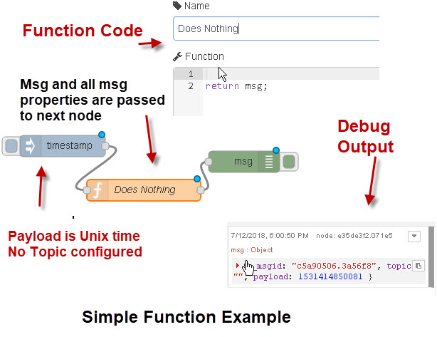 simple-function-example